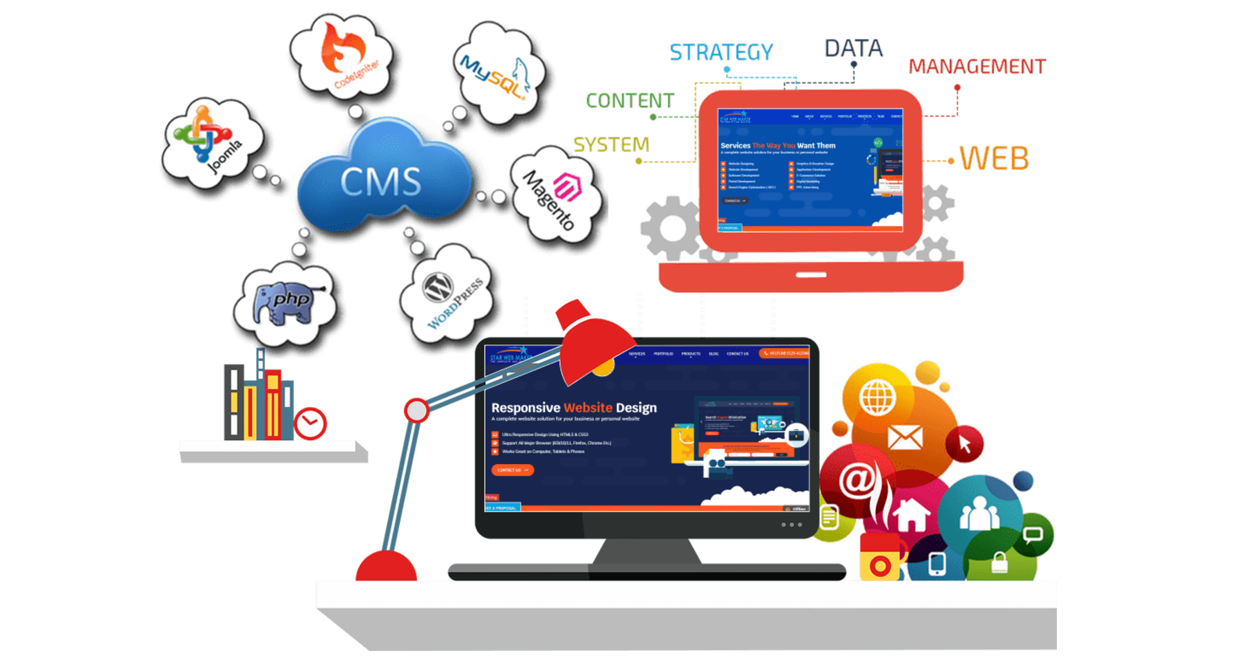 At TECH GURU IT SOLUTIONS. we are a leading WordPress development company that creates stunning and robust websites for businesses of all types and sizes. With a huge client base spanning across industries, we take pride in the fact that we have provided 100% results and on-time delivery, every-time for all our clients. Our WordPress developer team consists of result-oriented professionals who make sure that they deliver unique websites that are custom-made to meet the specific business requirements of every client.   * WordPress Web Development  * WordPress eCommerce Development  * PSD To WordPress Conversion  * Migration And Update  * WordPress Customization  * Maintenance And Suppoprt