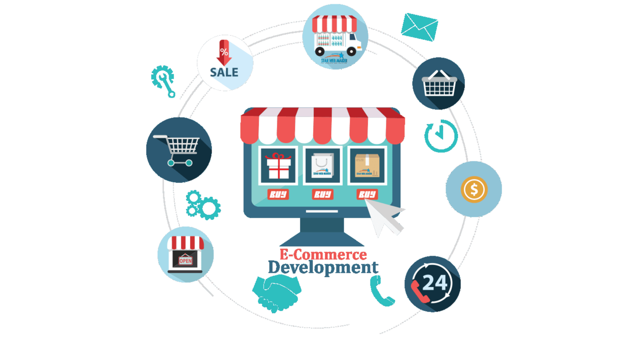E-Commerce industry is developing quickly day by day and the key to winning the E-Commerce game lies in having an online presence that coordinates the desires of your audience and take them to the online store to purchase products. Consequently, whether you are a beginning-up or large enterprise, e-commerce will consistently be an eye-catcher for your business.  If you are searching for an innovative a professional E-Commerce website equipped with e-commerce functionalities, TECH GURU IT SOLUTIONS. has made a name in the E-Commerce Development Industry by giving and implementing e-commerce development solutions from scratch. We offer user-friendly and perfect ecommerce website development services which can be managed effectively after development.  Being the best E-Commerce Development Company, at TECH GURU IT SOLUTIONS. with top quality ecommerce website design and development services, we focus on leveraging customer experience to advance online shopping B2B and B2C ventures. We provide excellent E-Commerce development services to our seaward clients in UK, USA, Australia, Sweden, Canada, Germany, France and Europe and everywhere on the world.