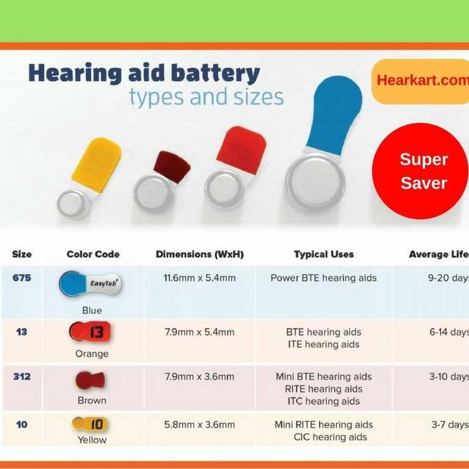 Hearing Aid Batteries Supplier In Maharashtra And India.