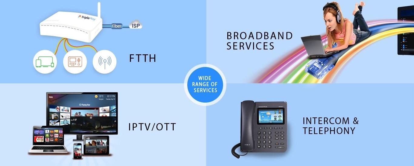 Wipra Broadband - Internet and Broadband Service Provider in Basti Jodhewal, Ludhiana